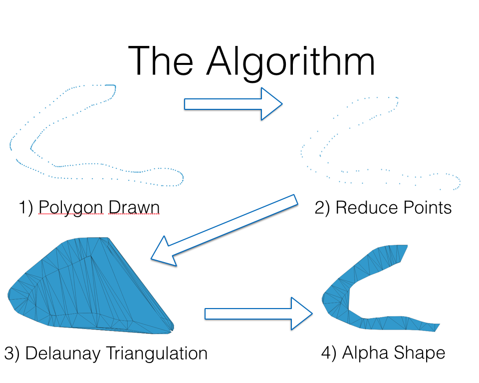 Draw a map algorithm